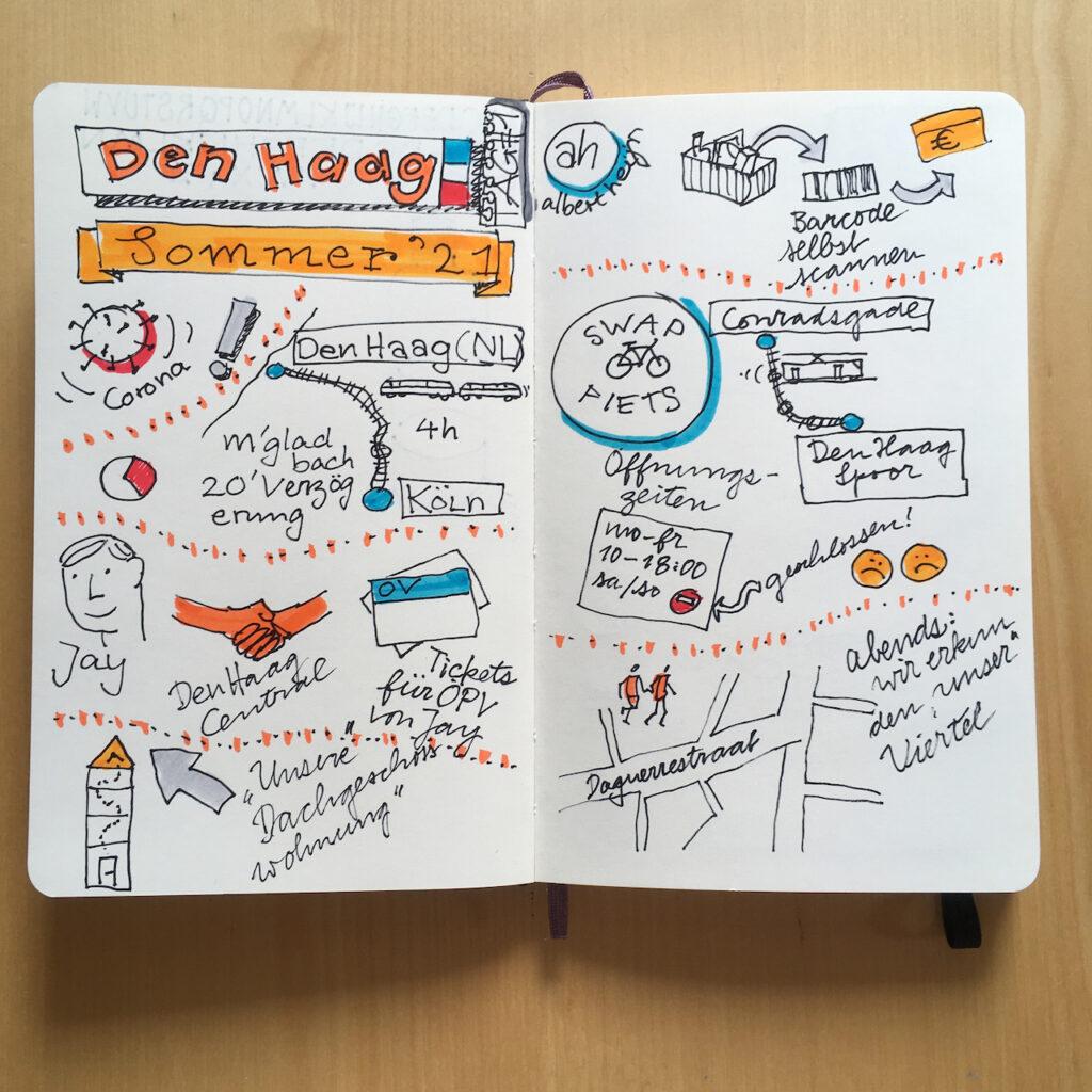 Sketchnote des ersten Urlaubstages in Den Haag